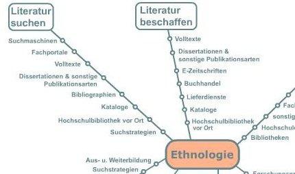 ethnolotse